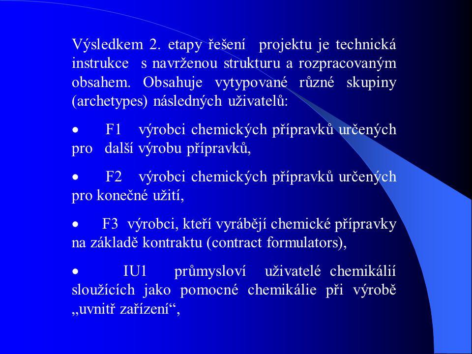 Výsledkem 2. etapy řešení projektu je technická instrukce s navrženou strukturu a rozpracovaným obsahem. Obsahuje vytypované různé skupiny (archetypes