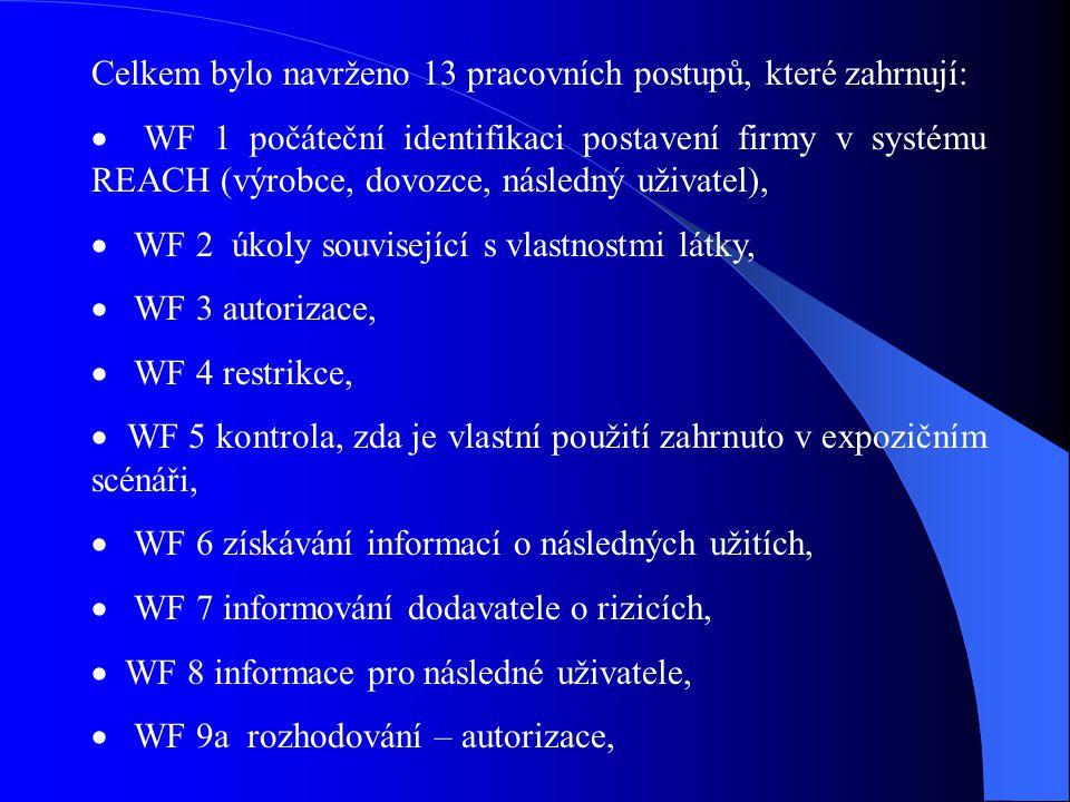 Celkem bylo navrženo 13 pracovních postupů, které zahrnují:  WF 1 počáteční identifikaci postavení firmy v systému REACH (výrobce, dovozce, následný