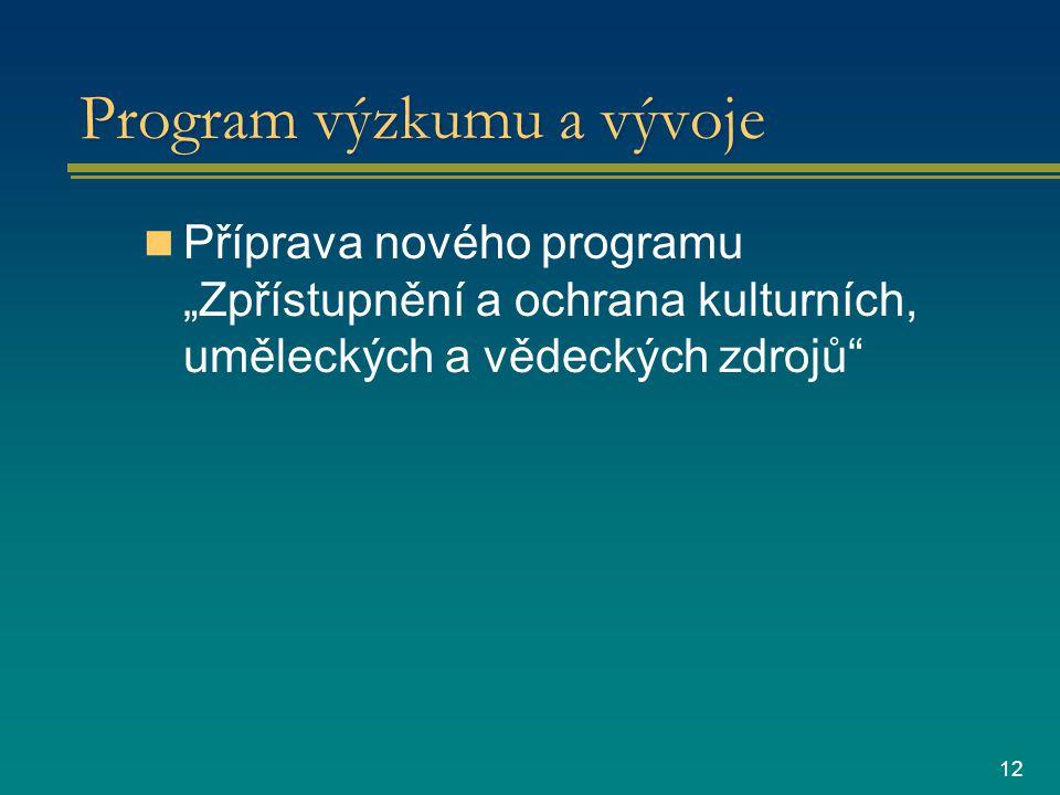 """12 Program výzkumu a vývoje Příprava nového programu """"Zpřístupnění a ochrana kulturních, uměleckých a vědeckých zdrojů"""
