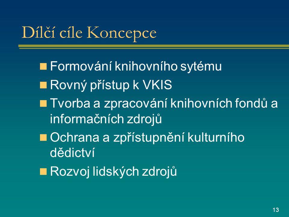 13 Dílčí cíle Koncepce Formování knihovního sytému Rovný přístup k VKIS Tvorba a zpracování knihovních fondů a informačních zdrojů Ochrana a zpřístupnění kulturního dědictví Rozvoj lidských zdrojů