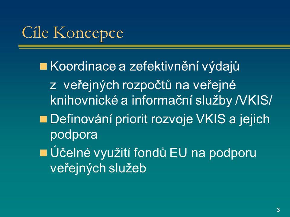 3 Cíle Koncepce Koordinace a zefektivnění výdajů z veřejných rozpočtů na veřejné knihovnické a informační služby /VKIS/ Definování priorit rozvoje VKIS a jejich podpora Účelné využití fondů EU na podporu veřejných služeb