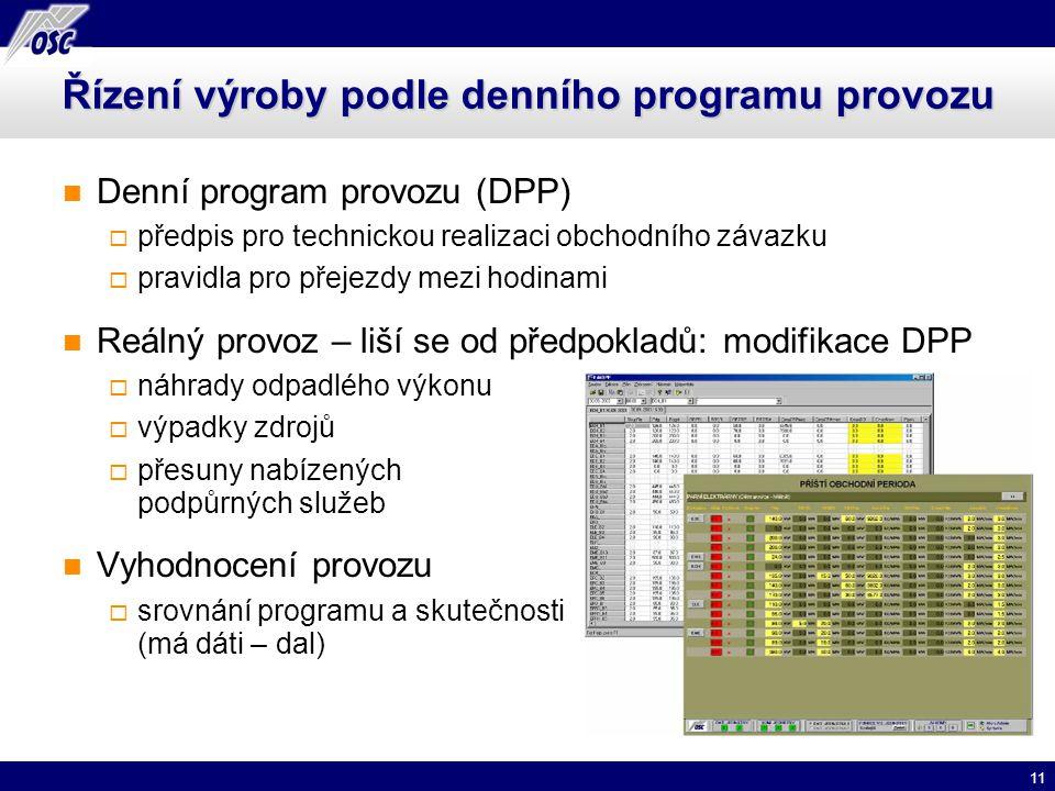 11 Řízení výroby podle denního programu provozu Denní program provozu (DPP)  předpis pro technickou realizaci obchodního závazku  pravidla pro přeje