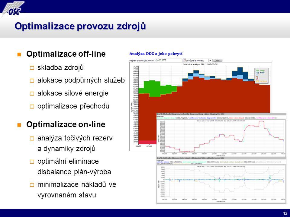 13 Optimalizace provozu zdrojů Optimalizace off-line  skladba zdrojů  alokace podpůrných služeb  alokace silové energie  optimalizace přechodů Opt
