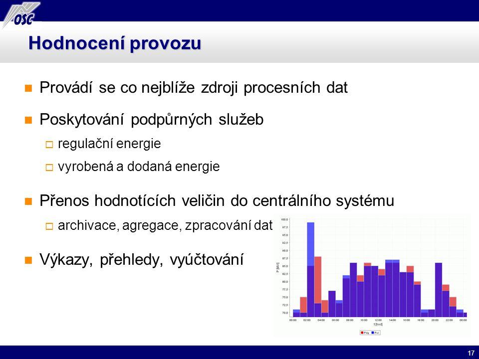 17 Hodnocení provozu Provádí se co nejblíže zdroji procesních dat Poskytování podpůrných služeb  regulační energie  vyrobená a dodaná energie Přenos