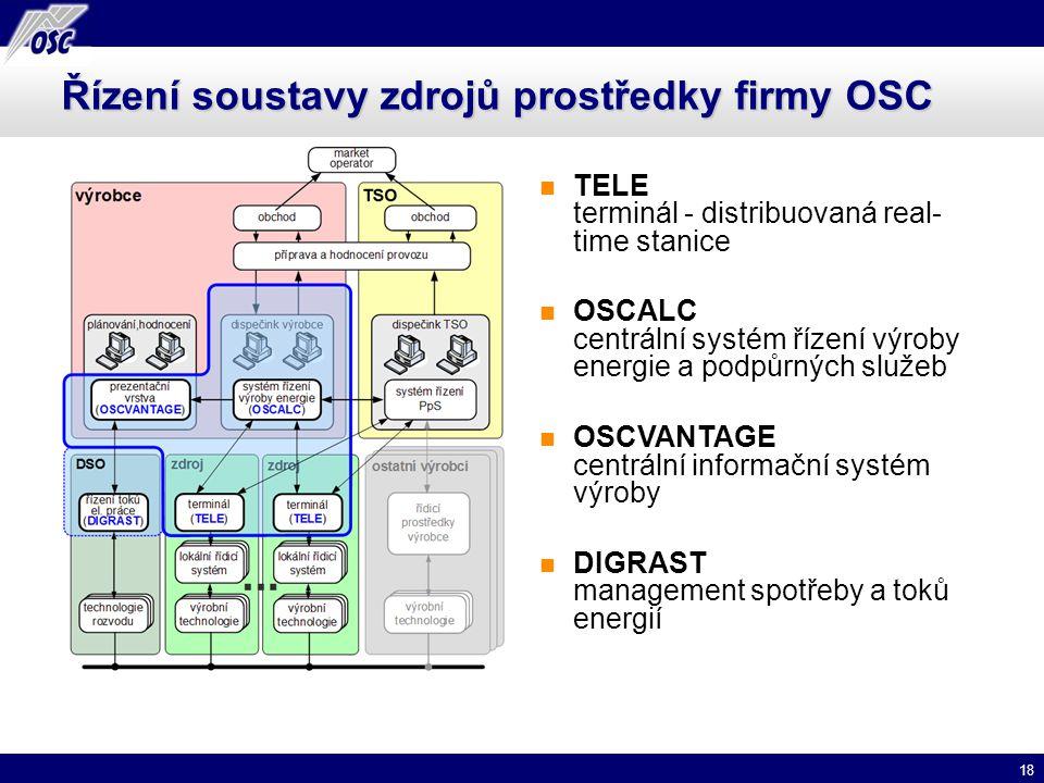 18 Řízení soustavy zdrojů prostředky firmy OSC TELE terminál - distribuovaná real- time stanice OSCALC centrální systém řízení výroby energie a podpůr