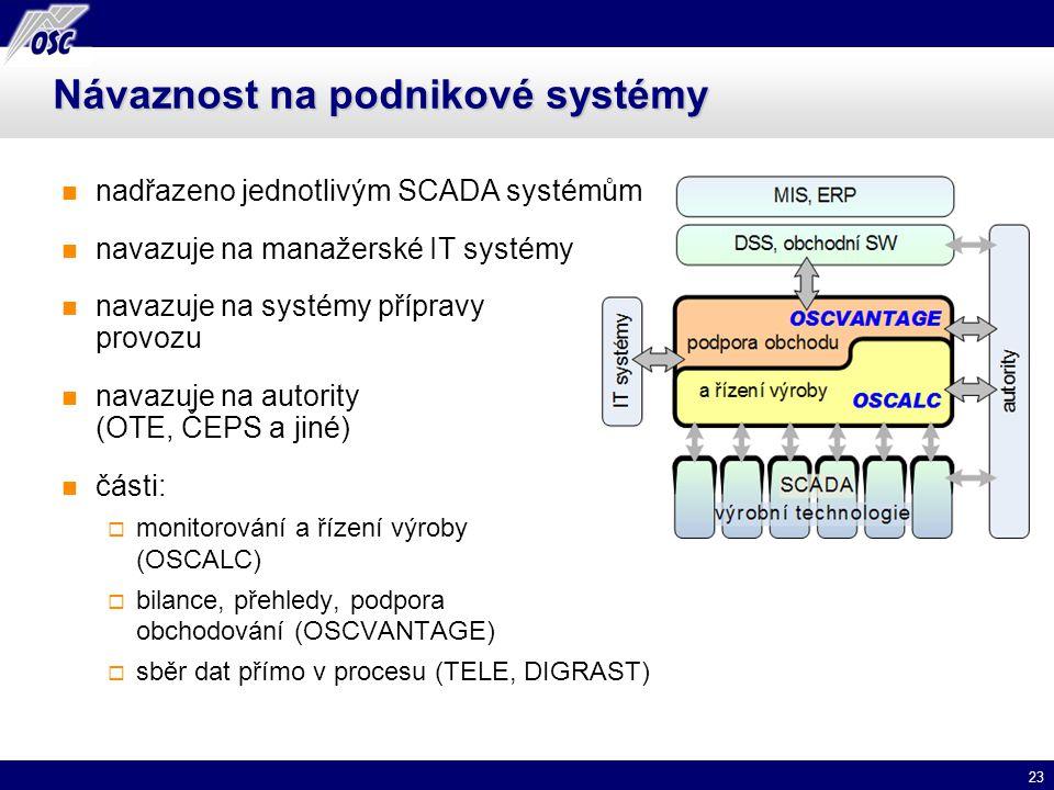 23 Návaznost na podnikové systémy nadřazeno jednotlivým SCADA systémům navazuje na manažerské IT systémy navazuje na systémy přípravy provozu navazuje