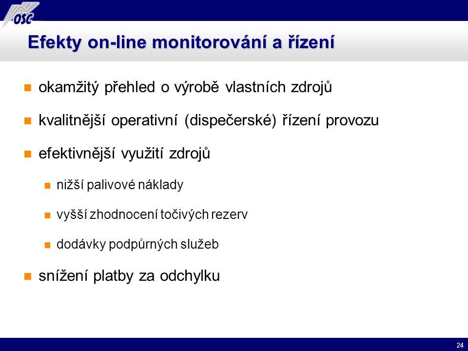 24 Efekty on-line monitorování a řízení okamžitý přehled o výrobě vlastních zdrojů kvalitnější operativní (dispečerské) řízení provozu efektivnější vy