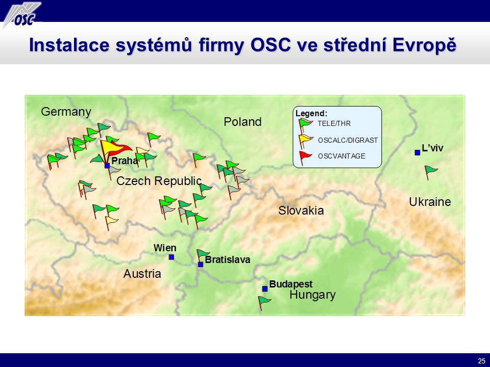 25 Instalace systémů firmy OSC ve střední Evropě