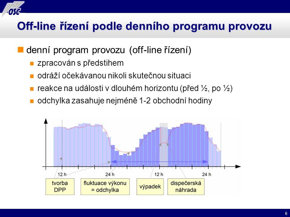 6 Off-line řízení podle denního programu provozu denní program provozu (off-line řízení) zpracován s předstihem odráží očekávanou nikoli skutečnou sit