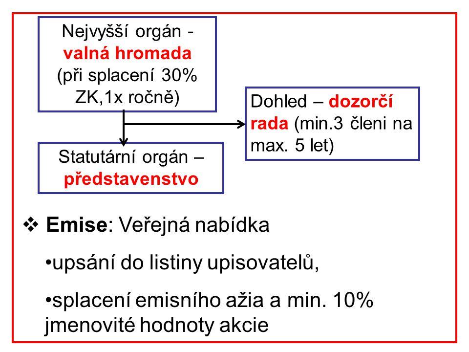Nejvyšší orgán - valná hromada (při splacení 30% ZK,1x ročně) Statutární orgán – představenstvo Dohled – dozorčí rada (min.3 členi na max. 5 let)  Em