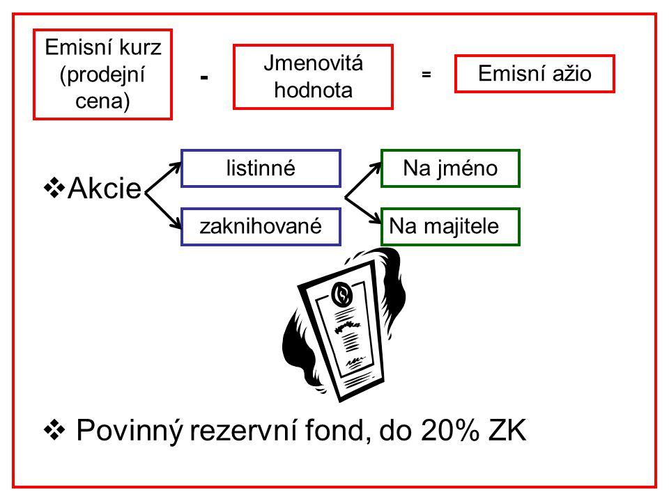  Akcie listinné zaknihované Na jméno Na majitele Emisní kurz (prodejní cena) Jmenovitá hodnota Emisní ažio - =  Povinný rezervní fond, do 20% ZK