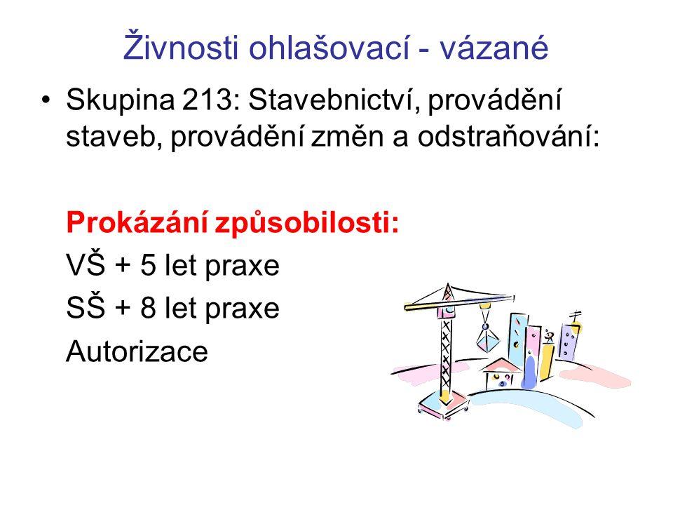 Skupina 213: Stavebnictví, provádění staveb, provádění změn a odstraňování: Prokázání způsobilosti: VŠ + 5 let praxe SŠ + 8 let praxe Autorizace Živno