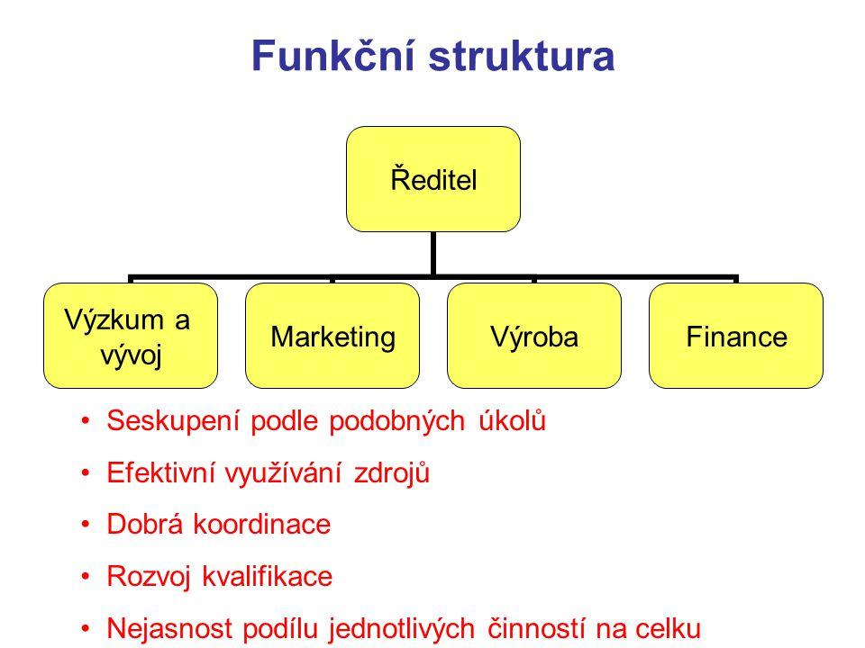 Funkční struktura Ředitel Výzkum a vývoj MarketingVýrobaFinance Seskupení podle podobných úkolů Efektivní využívání zdrojů Dobrá koordinace Rozvoj kva