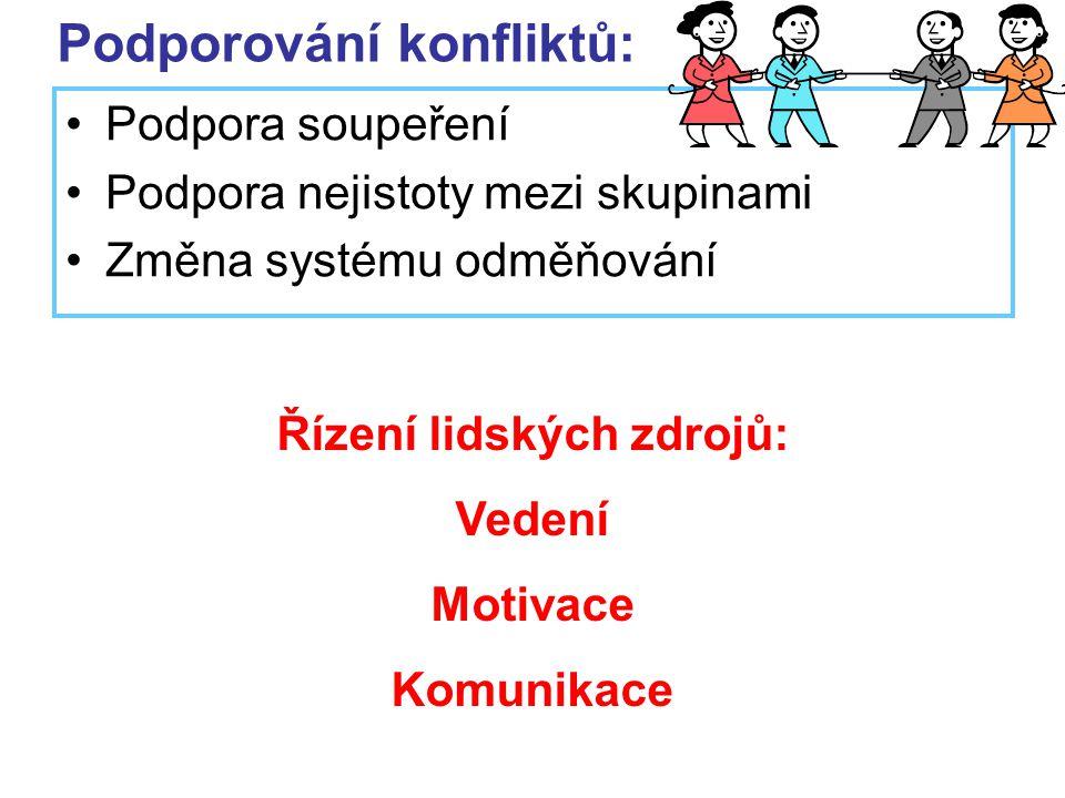 Podporování konfliktů: Podpora soupeření Podpora nejistoty mezi skupinami Změna systému odměňování Řízení lidských zdrojů: Vedení Motivace Komunikace
