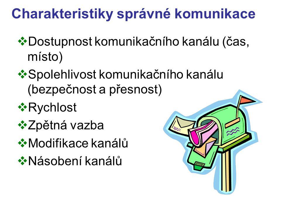 Charakteristiky správné komunikace  Dostupnost komunikačního kanálu (čas, místo)  Spolehlivost komunikačního kanálu (bezpečnost a přesnost)  Rychlo