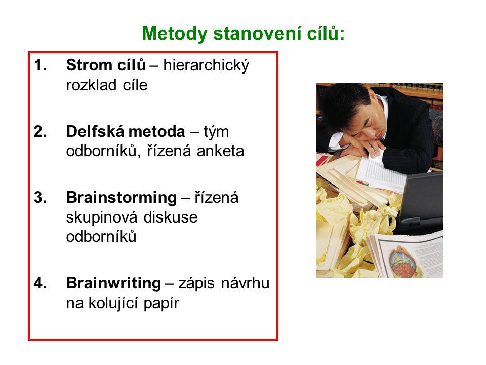 1.Strom cílů – hierarchický rozklad cíle 2.Delfská metoda – tým odborníků, řízená anketa 3.Brainstorming – řízená skupinová diskuse odborníků 4.Brainw