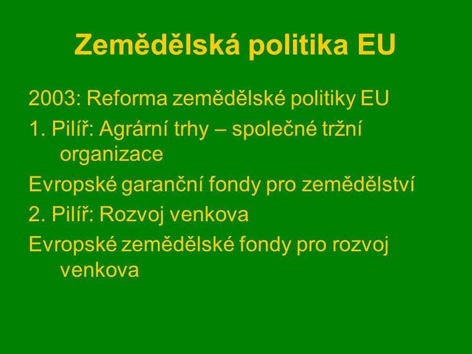 Zemědělská politika EU 2003: Reforma zemědělské politiky EU 1.