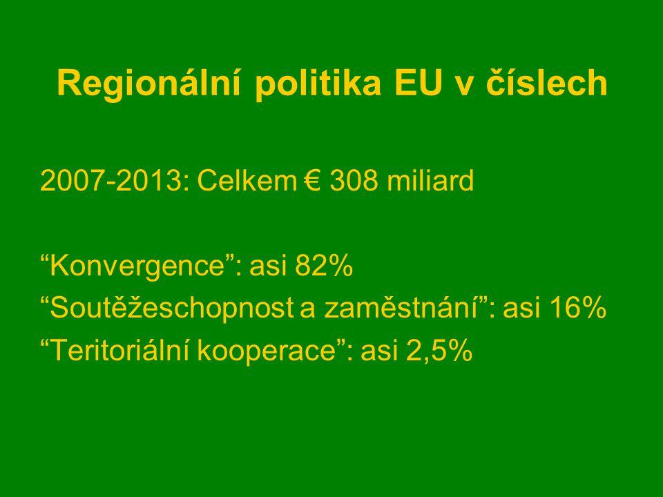 Regionální politika EU v číslech 2007-2013: Celkem € 308 miliard Konvergence : asi 82% Soutěžeschopnost a zaměstnání : asi 16% Teritoriální kooperace : asi 2,5%