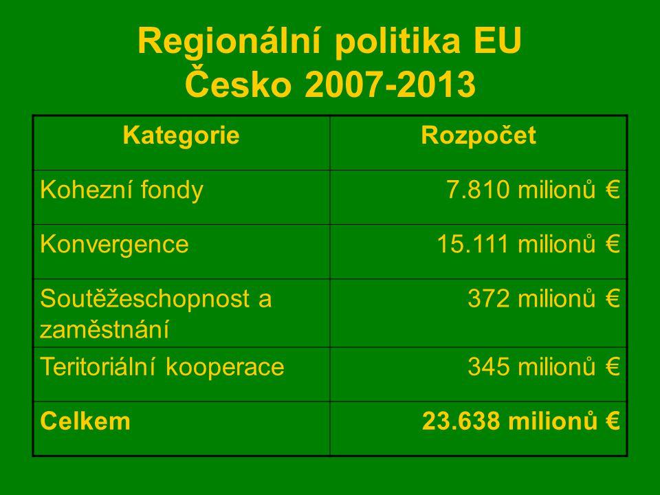 Regionální politika EU Česko 2007-2013 KategorieRozpočet Kohezní fondy7.810 milionů € Konvergence15.111 milionů € Soutěžeschopnost a zaměstnání 372 milionů € Teritoriální kooperace345 milionů € Celkem23.638 milionů €
