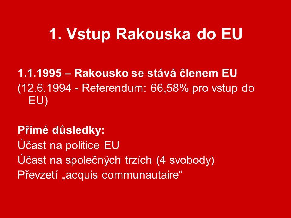 1. Vstup Rakouska do EU 1.1.1995 – Rakousko se stává členem EU (12.6.1994 - Referendum: 66,58% pro vstup do EU) Přímé důsledky: Účast na politice EU Ú