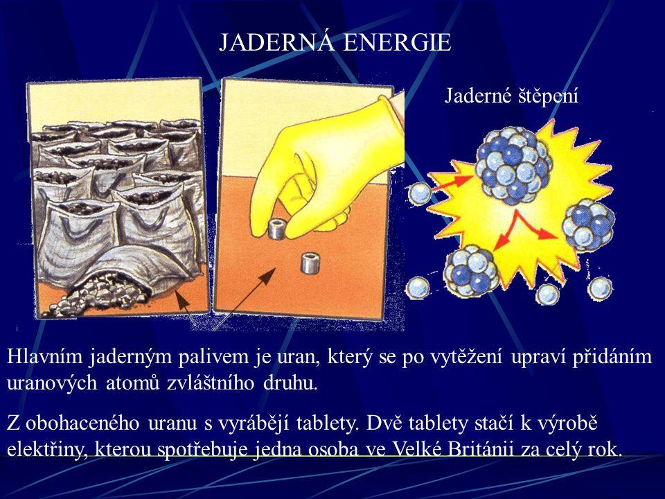 JADERNÁ ENERGIE Jaderné štěpení Hlavním jaderným palivem je uran, který se po vytěžení upraví přidáním uranových atomů zvláštního druhu.