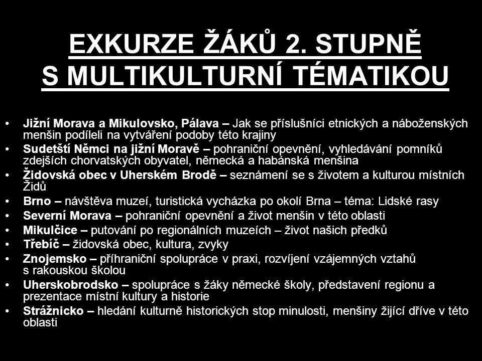 EXKURZE ŽÁKŮ 2. STUPNĚ S MULTIKULTURNÍ TÉMATIKOU Jižní Morava a Mikulovsko, Pálava – Jak se příslušníci etnických a náboženských menšin podíleli na vy