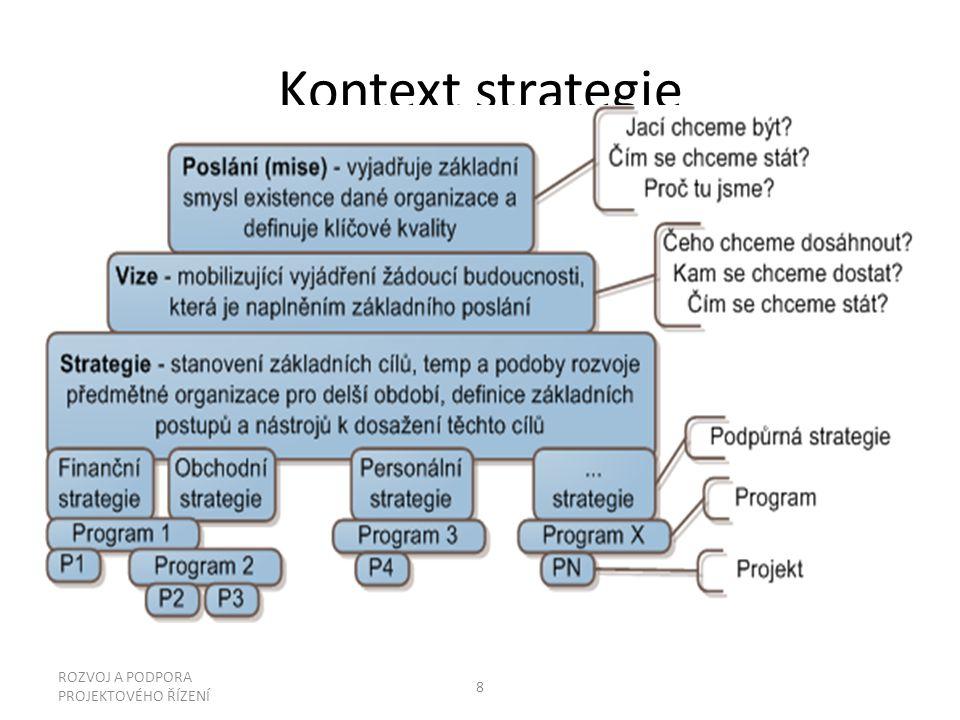 Kontext strategie ROZVOJ A PODPORA PROJEKTOVÉHO ŘÍZENÍ 8