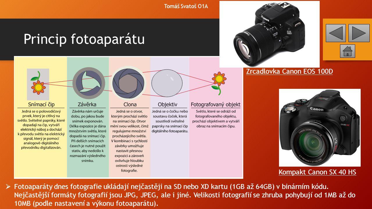 Princip fotoaparátu  Fotoaparáty dnes fotografie ukládají nejčastěji na SD nebo XD kartu (1GB až 64GB) v binárním kódu. Nejčastější formáty fotografi