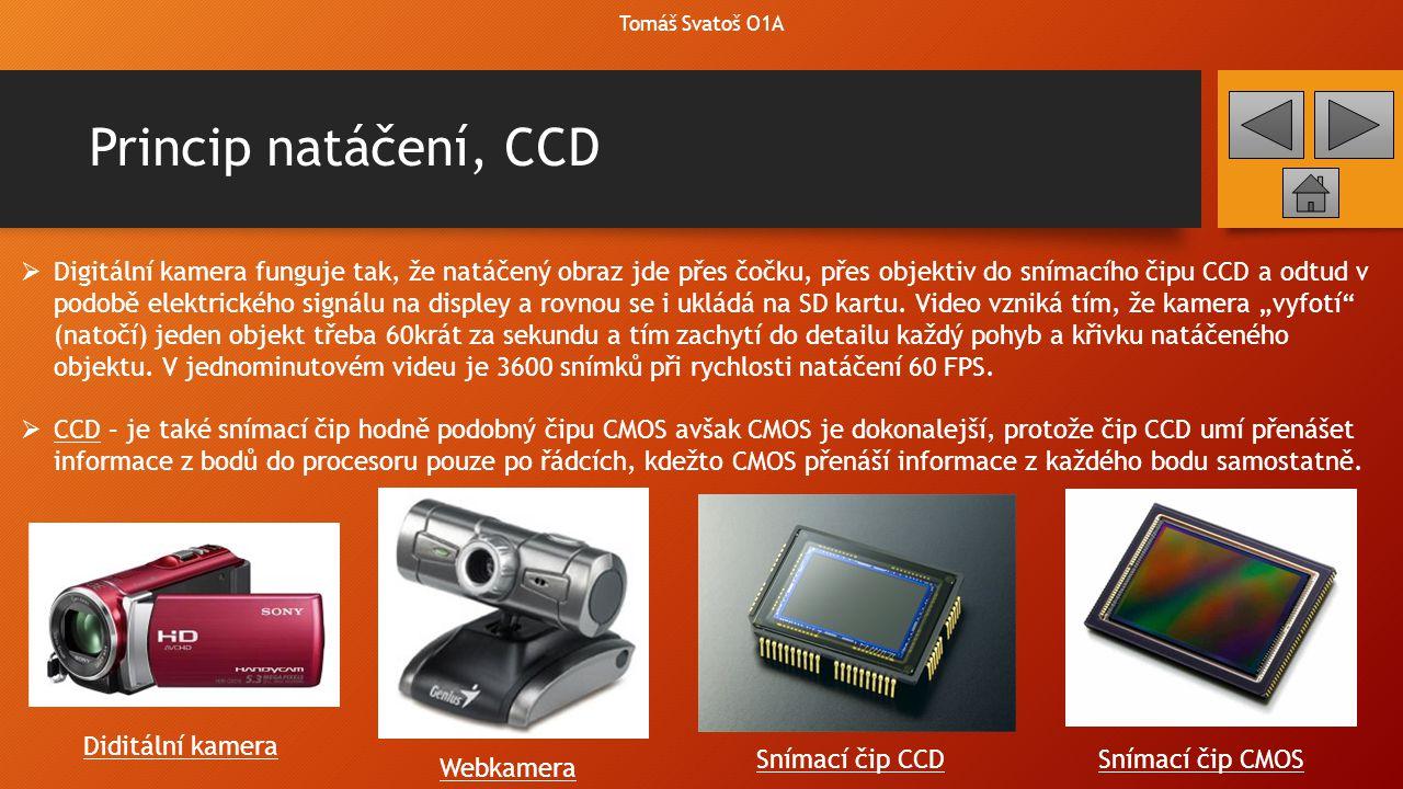Princip natáčení, CCD  Digitální kamera funguje tak, že natáčený obraz jde přes čočku, přes objektiv do snímacího čipu CCD a odtud v podobě elektrick