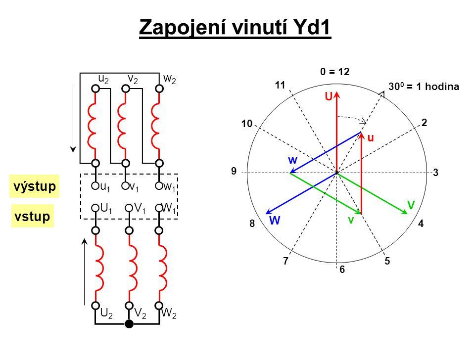 Zapojení vinutí Yd1 8 7 6 5 4 3 2 30 0 = 1 hodina 0 = 12 11 10 9 U V W v u w V1V1 W1W1 U2U2 V2V2 W2W2 U1U1 v1v1 u1u1 w2w2 v2v2 u2u2 w1w1 vstup výstup