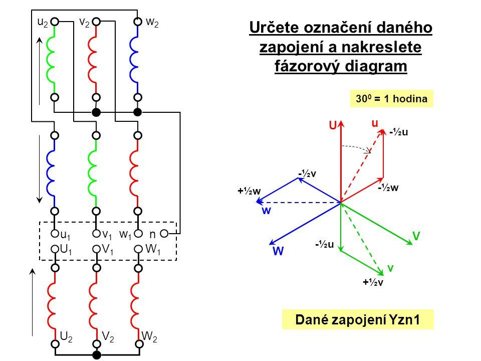 V1V1 W1W1 U2U2 V2V2 W2W2 U1U1 +½w Určete označení daného zapojení a nakreslete fázorový diagram Dané zapojení Yzn1 v2v2 w1w1 v1v1 u2u2 u1u1 w2w2 n 30