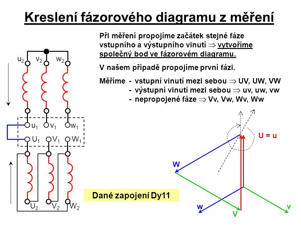 V1V1 W1W1 U2U2 V2V2 W2W2 U1U1 Kreslení fázorového diagramu z měření v1v1 u1u1 w2w2 v2v2 u2u2 w1w1 vw V U = u W Dané zapojení Dy11 Při měření propojíme