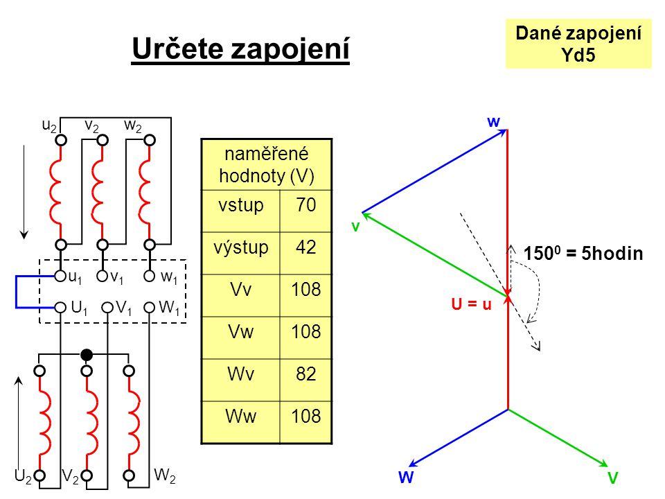 150 0 = 5hodin v1v1 u1u1 w2w2 v2v2 u2u2 w1w1 Určete zapojení U = u V W v w Dané zapojení Yd5 V1V1 W1W1 U2U2 V2V2 W2W2 U1U1 naměřené hodnoty (V) vstup7