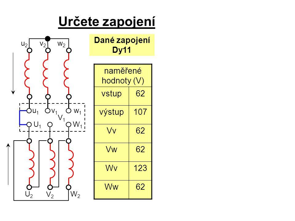 Určete zapojení Dané zapojení Dy11 naměřené hodnoty (V) vstup62 výstup107 Vv62 Vw62 Wv123 Ww62 v1v1 u1u1 w2w2 v2v2 u2u2 w1w1 V1V1 W1W1 U2U2 V2V2 W2W2