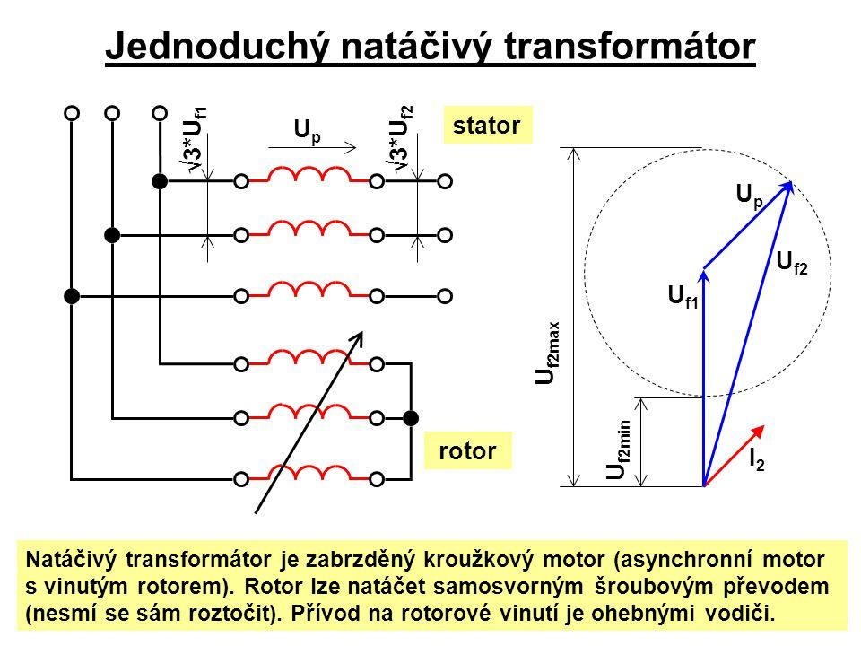 Jednoduchý natáčivý transformátor Natáčivý transformátor je zabrzděný kroužkový motor (asynchronní motor s vinutým rotorem). Rotor lze natáčet samosvo