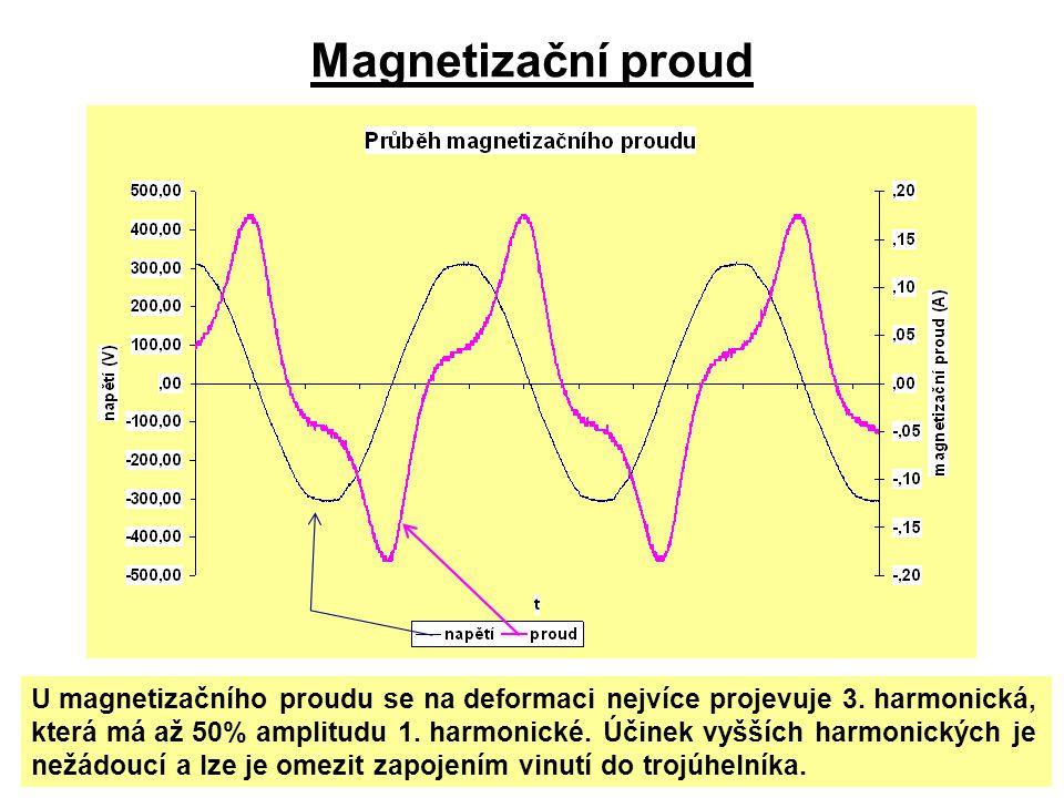 Magnetizační proud U magnetizačního proudu se na deformaci nejvíce projevuje 3. harmonická, která má až 50% amplitudu 1. harmonické. Účinek vyšších ha