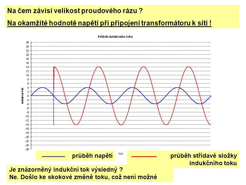 Na čem závisí velikost proudového rázu ? Na okamžité hodnotě napětí při připojení transformátoru k síti ! Je znázorněný indukční tok výsledný ? Ne. Do