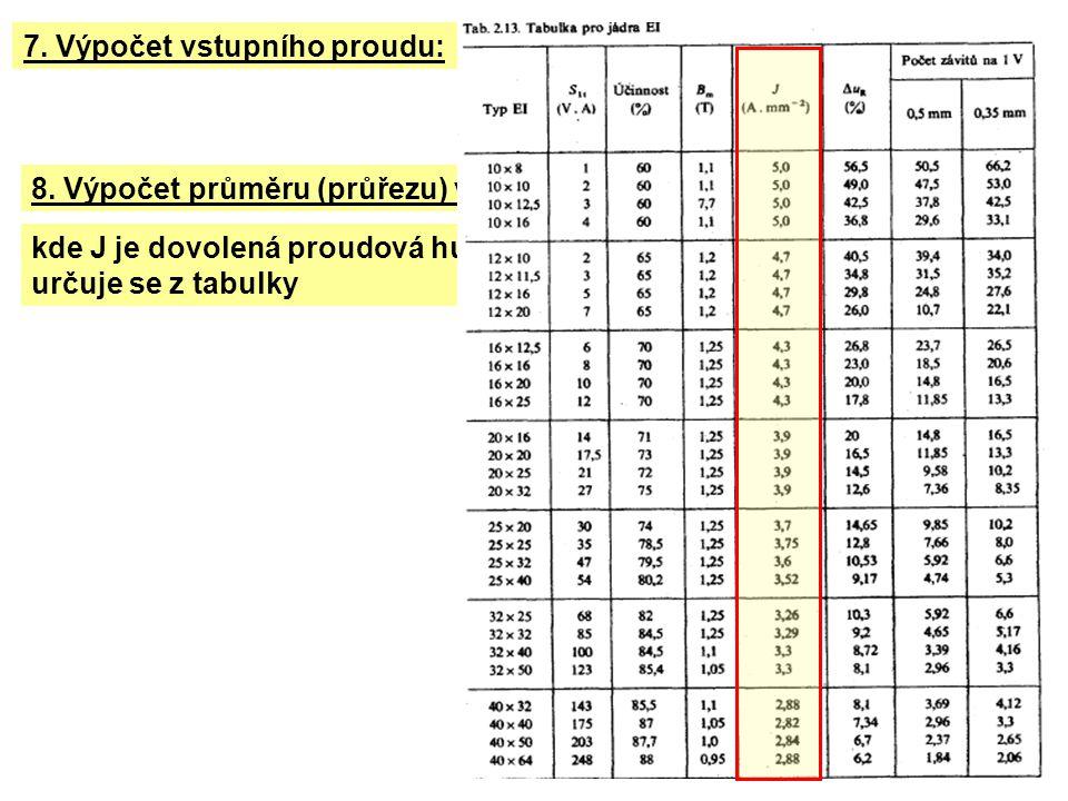 7. Výpočet vstupního proudu: 8. Výpočet průměru (průřezu) vinutí: kde J je dovolená proudová hustota, určuje se z tabulky