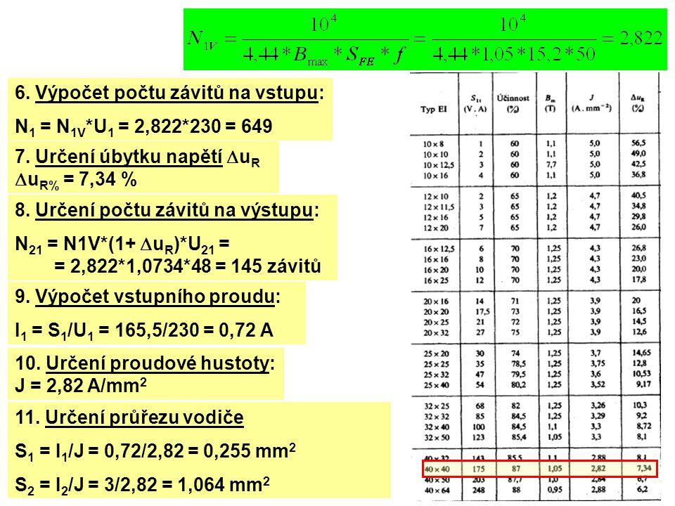 6. Výpočet počtu závitů na vstupu: N 1 = N 1V *U 1 = 2,822*230 = 649 7. Určení úbytku napětí  u R  u R% = 7,34 % 8. Určení počtu závitů na výstupu: