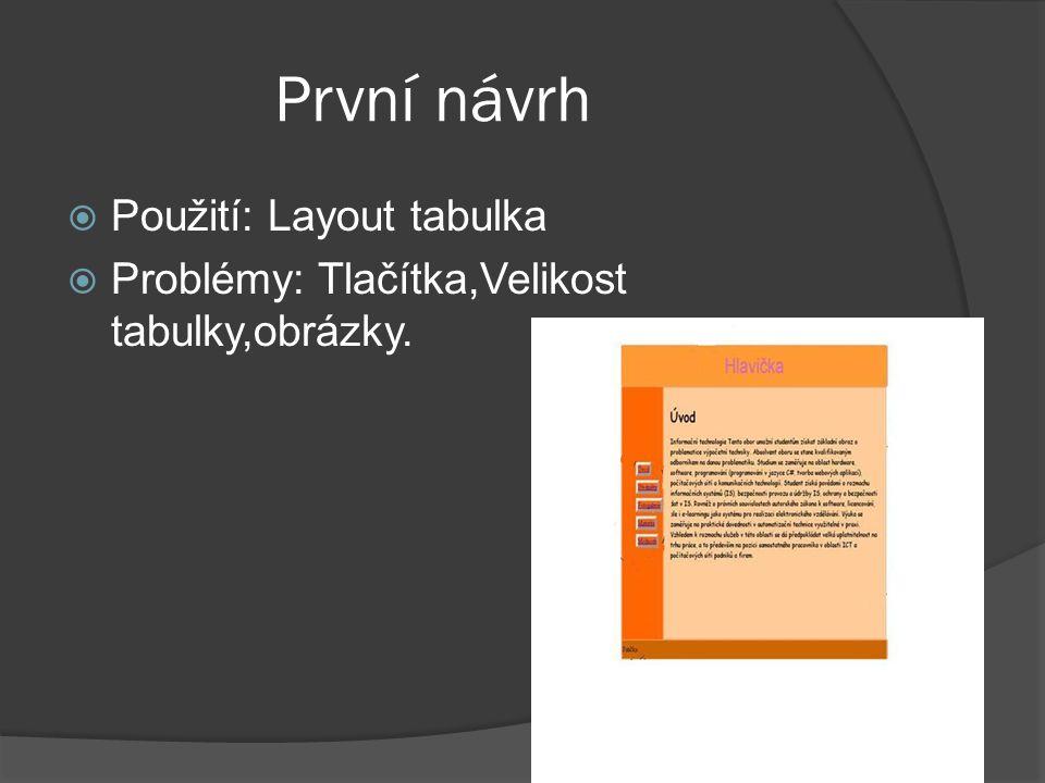 První návrh  Použití: Layout tabulka  Problémy: Tlačítka,Velikost tabulky,obrázky.