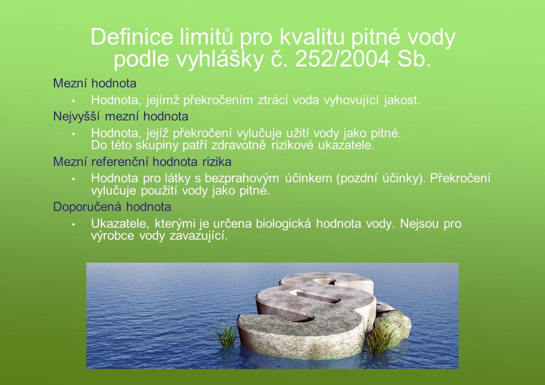Definice limitů pro kvalitu pitné vody podle vyhlášky č. 252/2004 Sb. Mezní hodnota Hodnota, jejímž překročením ztrácí voda vyhovující jakost. Nejvyšš
