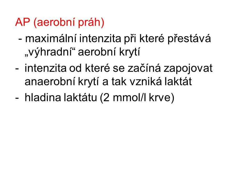 """AP (aerobní práh) - maximální intenzita při které přestává """"výhradní aerobní krytí -intenzita od které se začíná zapojovat anaerobní krytí a tak vzniká laktát -hladina laktátu (2 mmol/l krve)"""