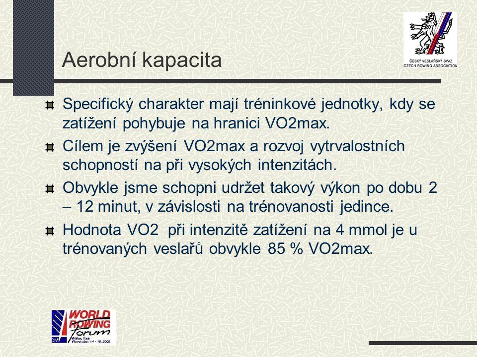 Aerobní kapacita Specifický charakter mají tréninkové jednotky, kdy se zatížení pohybuje na hranici VO2max. Cílem je zvýšení VO2max a rozvoj vytrvalos