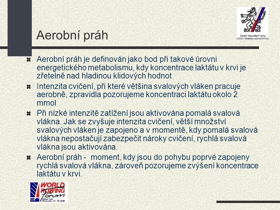 Aerobní práh Aerobní práh je definován jako bod při takové úrovni energetického metabolismu, kdy koncentrace laktátu v krvi je zřetelně nad hladinou k