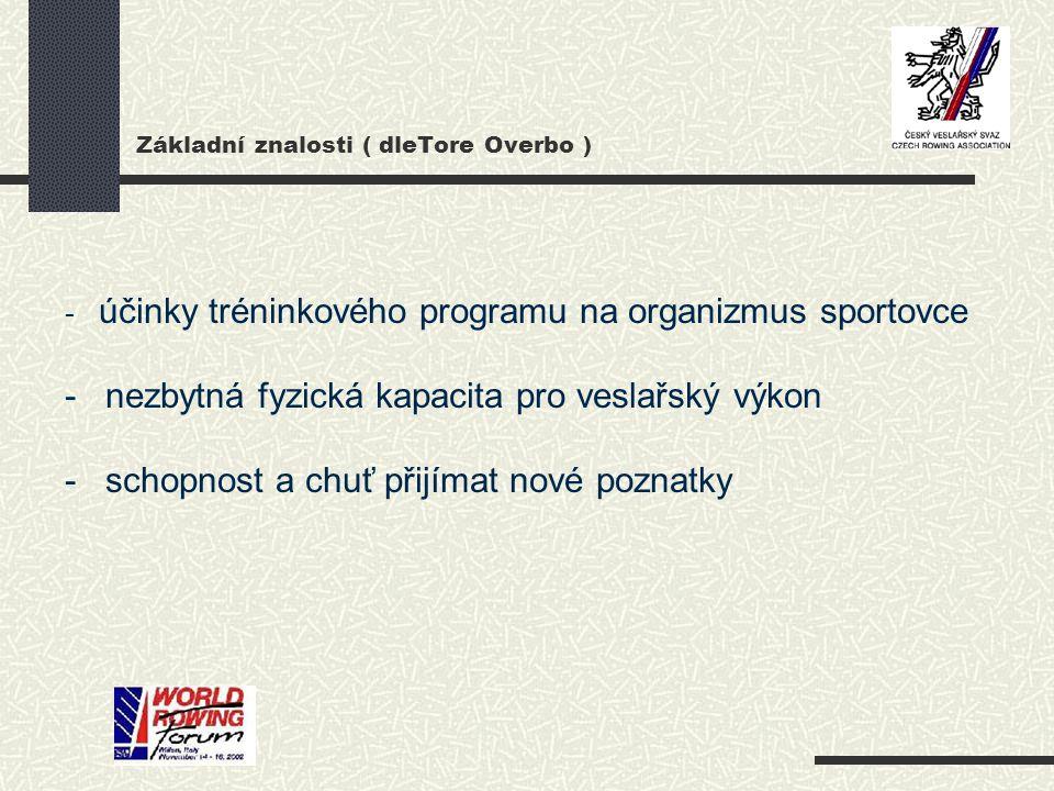Základní znalosti ( dleTore Overbo ) - účinky tréninkového programu na organizmus sportovce - nezbytná fyzická kapacita pro veslařský výkon - schopnost a chuť přijímat nové poznatky