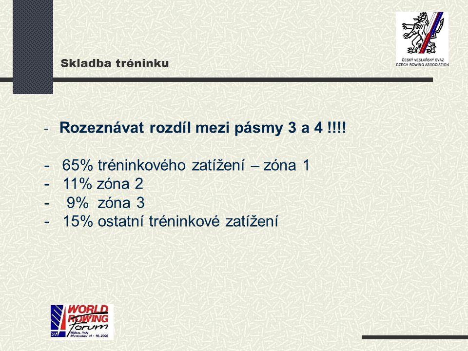Skladba tréninku - Rozeznávat rozdíl mezi pásmy 3 a 4 !!!.