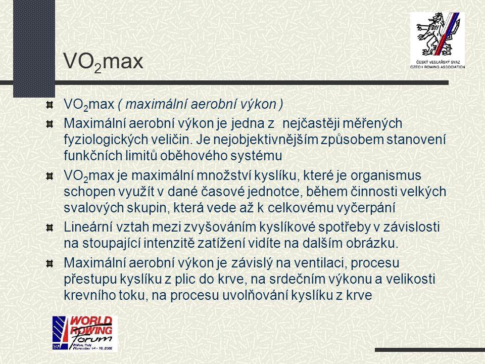 VO 2 max VO 2 max ( maximální aerobní výkon ) Maximální aerobní výkon je jedna z nejčastěji měřených fyziologických veličin. Je nejobjektivnějším způs