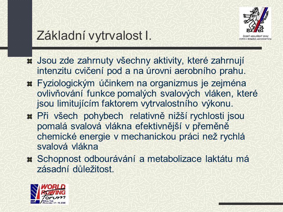 Základní vytrvalost I. Jsou zde zahrnuty všechny aktivity, které zahrnují intenzitu cvičení pod a na úrovni aerobního prahu. Fyziologickým účinkem na