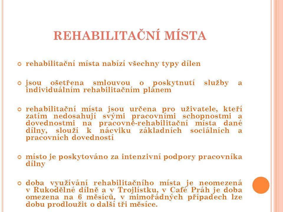 REHABILITAČNÍ MÍSTA rehabilitační místa nabízí všechny typy dílen jsou ošetřena smlouvou o poskytnutí služby a individuálním rehabilitačním plánem rehabilitační místa jsou určena pro uživatele, kteří zatím nedosahují svými pracovními schopnostmi a dovednostmi na pracovně-rehabilitační místa dané dílny, slouží k nácviku základních sociálních a pracovních dovedností místo je poskytováno za intenzivní podpory pracovníka dílny doba využívání rehabilitačního místa je neomezená v Rukodělné dílně a v Trojlístku, v Café Práh je doba omezena na 6 měsíců, v mimořádných případech lze dobu prodloužit o další tři měsíce.
