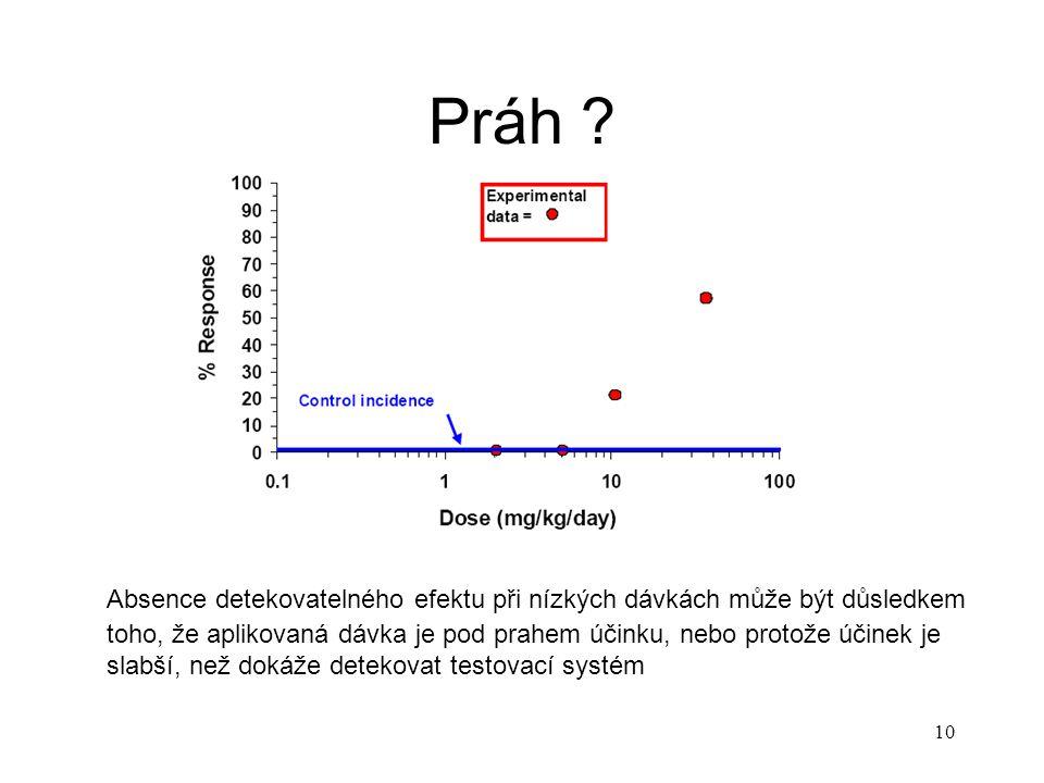 10 Práh ? Absence detekovatelného efektu při nízkých dávkách může být důsledkem toho, že aplikovaná dávka je pod prahem účinku, nebo protože účinek je